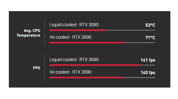 liquid-cooling-upgrades-south-africa